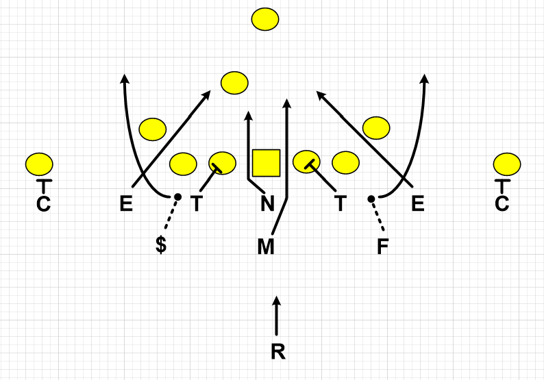 we are grinding on the punt return app