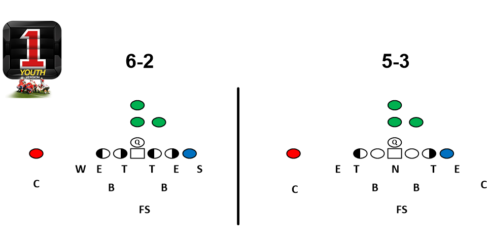 New Youth Football Plays
